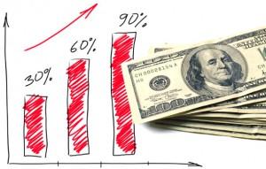 Прирост прибыли